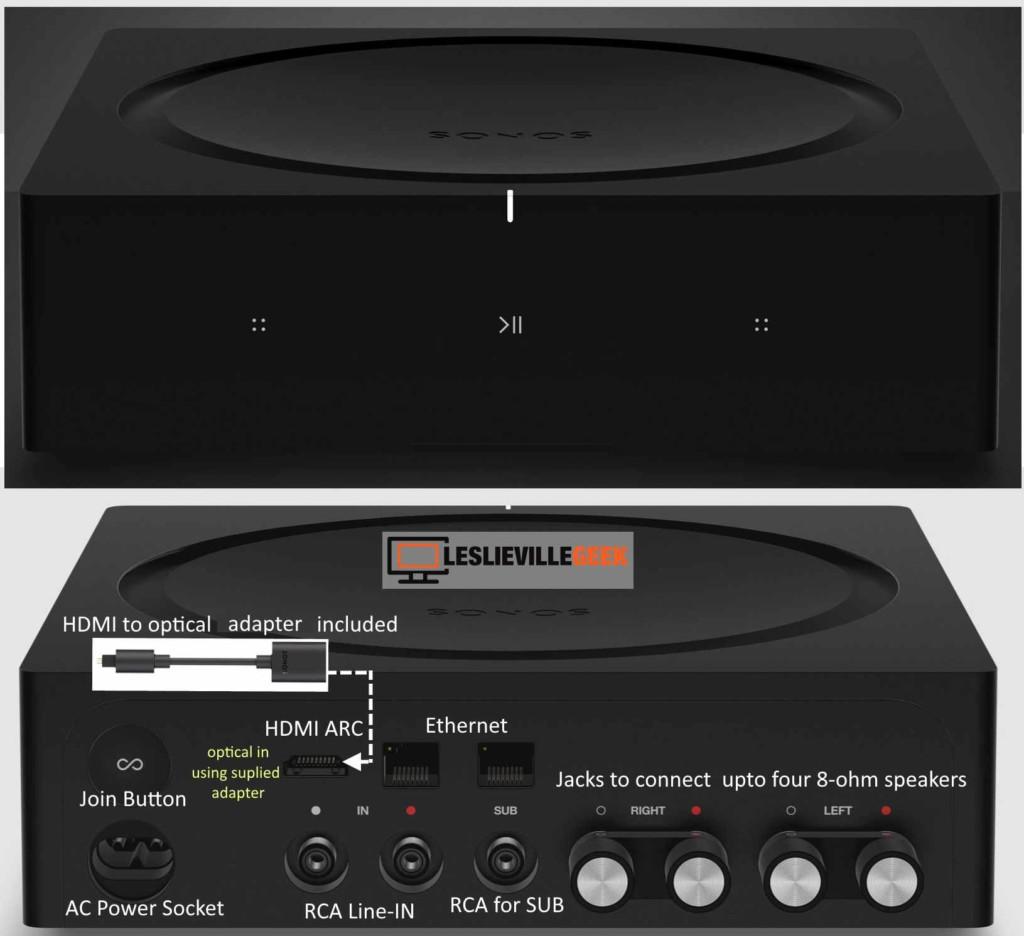 Sonos Connect Amp Vs The New Sonos Amp Leslievillegeek