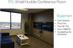 Zoom-Small-HUddle-Room-Setup-using-PC.jp